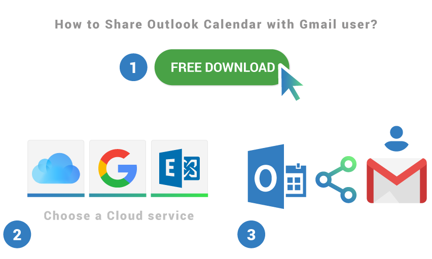 How to share Outlook Calendar with Gmail user