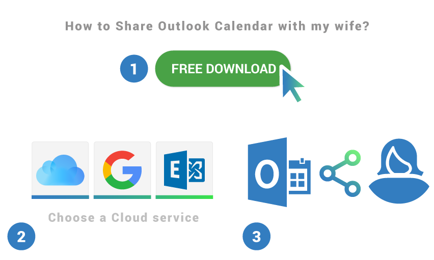 How to share Outlook Calendar with wife