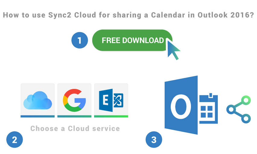 How to use Sync2 Cloud for sharing a calendar in Outlook 2016