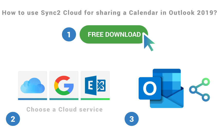 How to use Sync2 Cloud for sharing a calendar in Outlook 2019