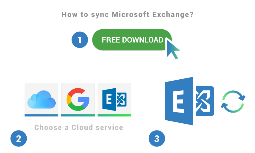 How to sync Microsoft Exchange
