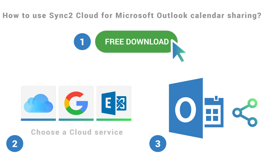 How to use Sync2 Cloud for Microsoft Outlook Calendar sharing
