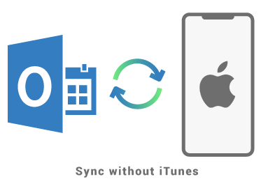 Sync Outlook Calendar with iPhone without iTunes
